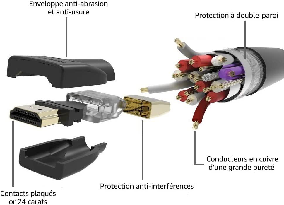 Vue détaillée d'un cable HDMI